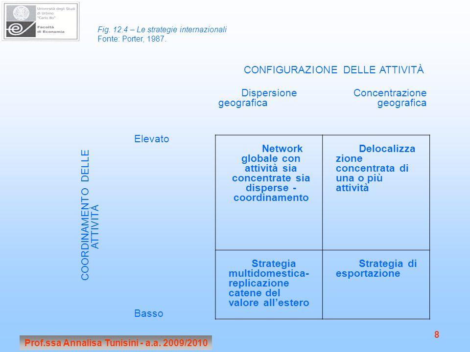 Prof.ssa Annalisa Tunisini - a.a. 2009/2010 8 CONFIGURAZIONE DELLE ATTIVITÀ Dispersione geografica Concentrazione geografica COORDINAMENTO DELLE ATTIV