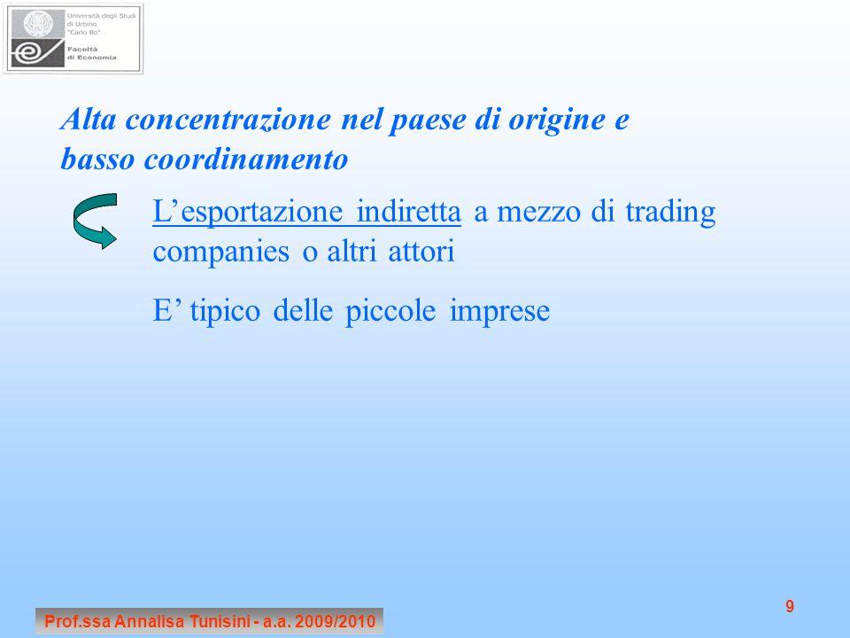 Prof.ssa Annalisa Tunisini - a.a. 2009/2010 9 Alta concentrazione nel paese di origine e basso coordinamento Lesportazione indiretta a mezzo di tradin