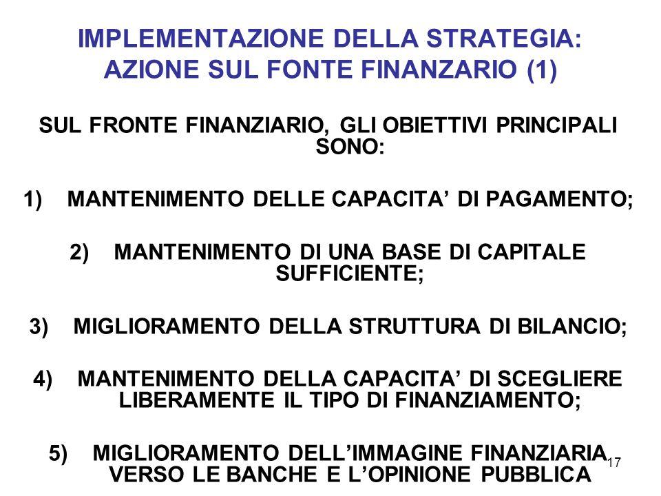17 IMPLEMENTAZIONE DELLA STRATEGIA: AZIONE SUL FONTE FINANZARIO (1) SUL FRONTE FINANZIARIO, GLI OBIETTIVI PRINCIPALI SONO: 1)MANTENIMENTO DELLE CAPACI