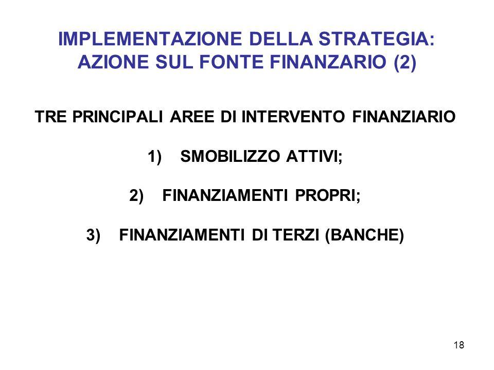 18 IMPLEMENTAZIONE DELLA STRATEGIA: AZIONE SUL FONTE FINANZARIO (2) TRE PRINCIPALI AREE DI INTERVENTO FINANZIARIO 1)SMOBILIZZO ATTIVI; 2)FINANZIAMENTI