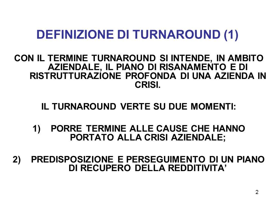 2 DEFINIZIONE DI TURNAROUND (1) CON IL TERMINE TURNAROUND SI INTENDE, IN AMBITO AZIENDALE, IL PIANO DI RISANAMENTO E DI RISTRUTTURAZIONE PROFONDA DI U