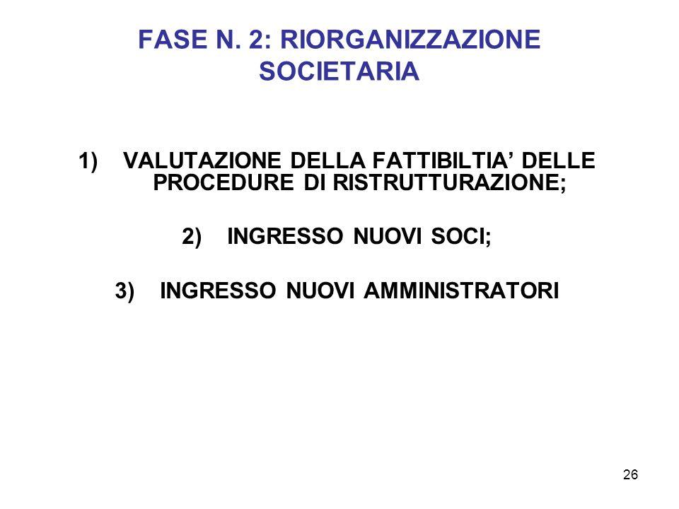 26 FASE N. 2: RIORGANIZZAZIONE SOCIETARIA 1)VALUTAZIONE DELLA FATTIBILTIA DELLE PROCEDURE DI RISTRUTTURAZIONE; 2)INGRESSO NUOVI SOCI; 3)INGRESSO NUOVI
