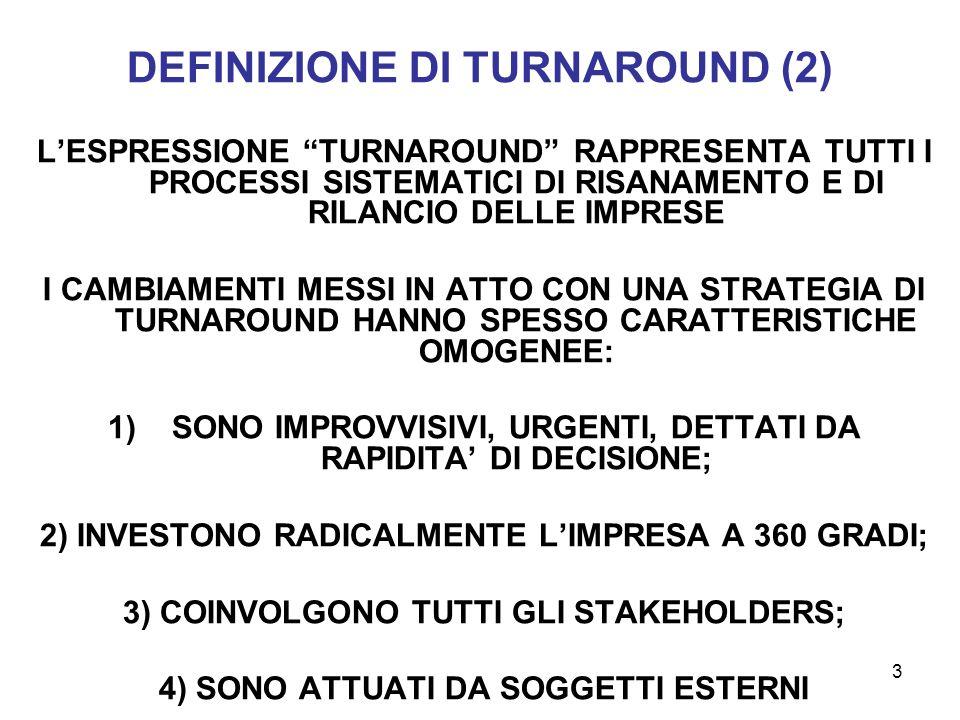 3 DEFINIZIONE DI TURNAROUND (2) LESPRESSIONE TURNAROUND RAPPRESENTA TUTTI I PROCESSI SISTEMATICI DI RISANAMENTO E DI RILANCIO DELLE IMPRESE I CAMBIAME
