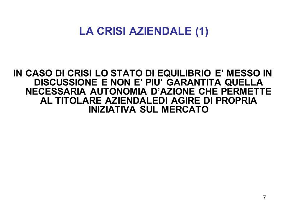7 LA CRISI AZIENDALE (1) IN CASO DI CRISI LO STATO DI EQUILIBRIO E MESSO IN DISCUSSIONE E NON E PIU GARANTITA QUELLA NECESSARIA AUTONOMIA DAZIONE CHE