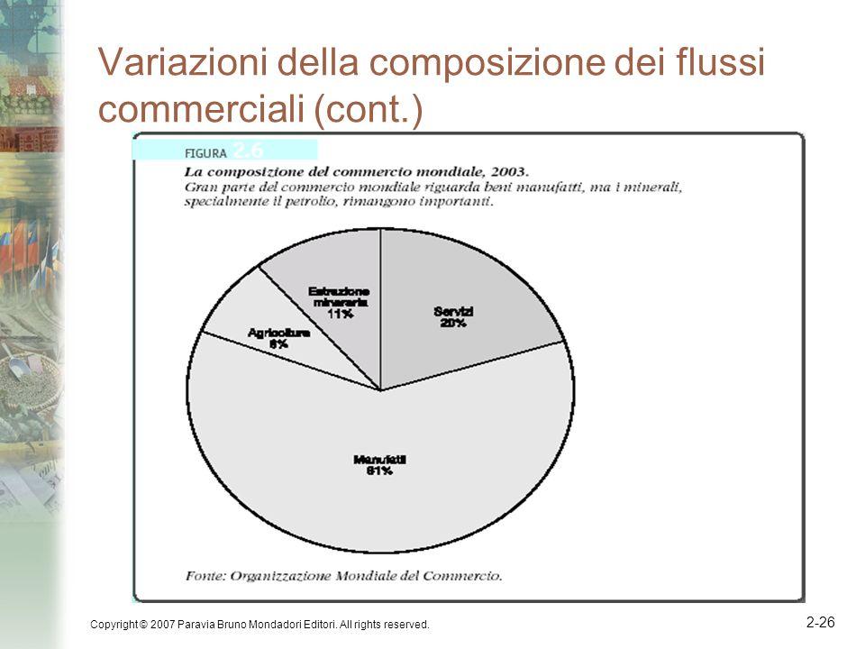 Copyright © 2007 Paravia Bruno Mondadori Editori. All rights reserved. 2-26 Variazioni della composizione dei flussi commerciali (cont.)