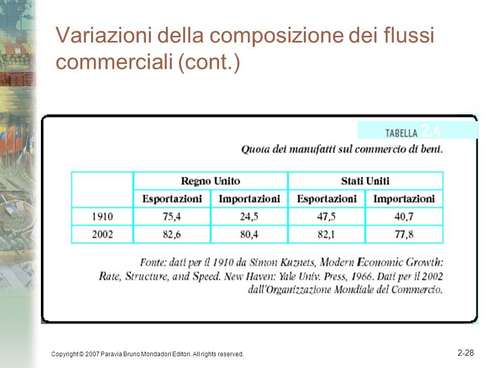 Copyright © 2007 Paravia Bruno Mondadori Editori. All rights reserved. 2-28 Variazioni della composizione dei flussi commerciali (cont.)