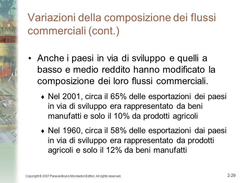 Copyright © 2007 Paravia Bruno Mondadori Editori. All rights reserved. 2-29 Variazioni della composizione dei flussi commerciali (cont.) Anche i paesi