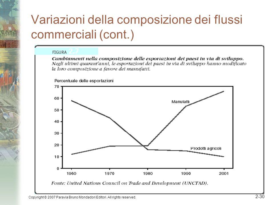 Copyright © 2007 Paravia Bruno Mondadori Editori. All rights reserved. 2-30 Variazioni della composizione dei flussi commerciali (cont.)