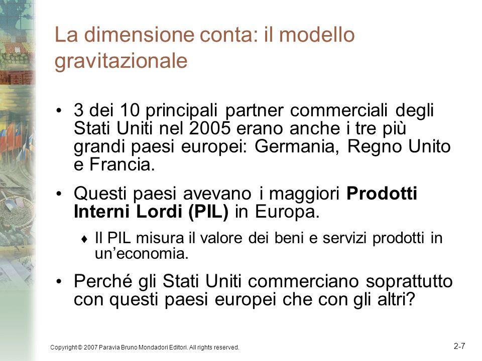 Copyright © 2007 Paravia Bruno Mondadori Editori. All rights reserved. 2-7 La dimensione conta: il modello gravitazionale 3 dei 10 principali partner