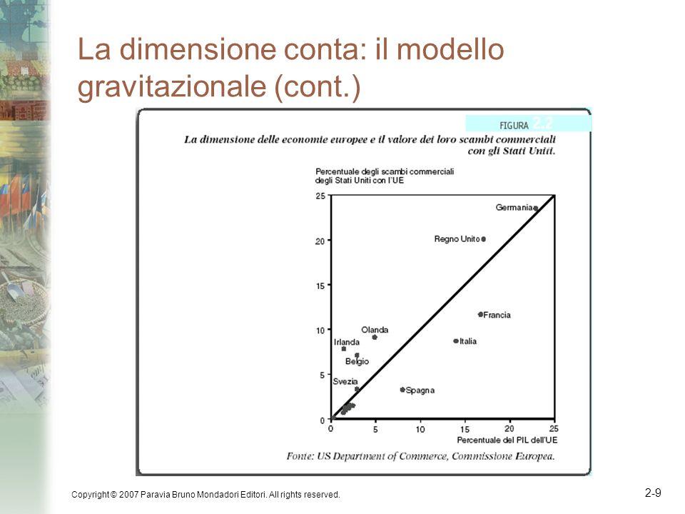 Copyright © 2007 Paravia Bruno Mondadori Editori. All rights reserved. 2-9 La dimensione conta: il modello gravitazionale (cont.)