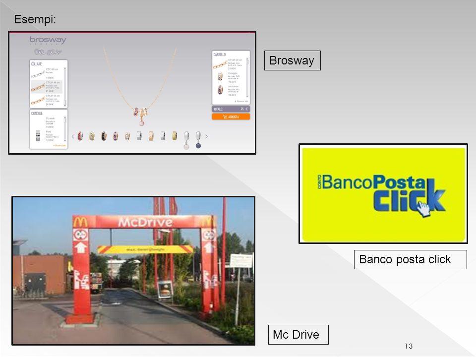 13 Esempi: Brosway Banco posta click Mc Drive