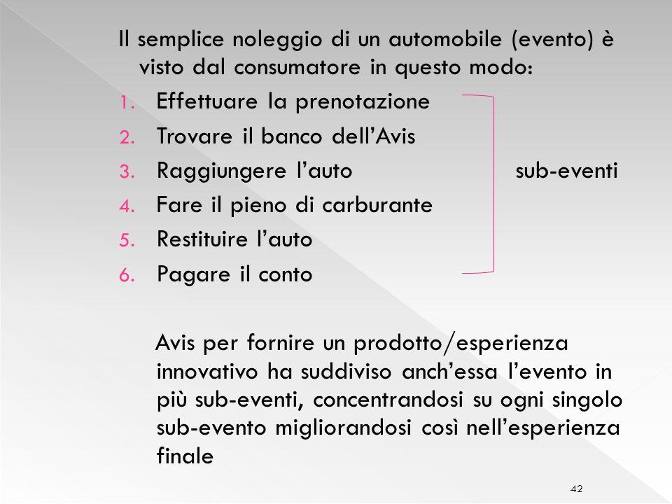 42 Il semplice noleggio di un automobile (evento) è visto dal consumatore in questo modo: 1.