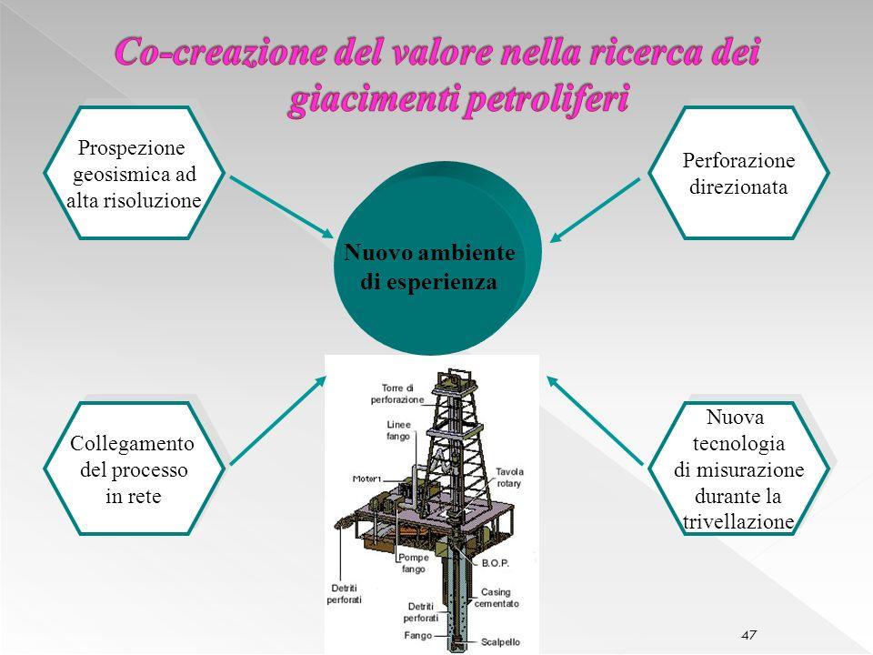 47 Nuovo ambiente di esperienza Prospezione geosismica ad alta risoluzione Prospezione geosismica ad alta risoluzione Nuova tecnologia di misurazione durante la trivellazione Nuova tecnologia di misurazione durante la trivellazione Perforazione direzionata Perforazione direzionata Collegamento del processo in rete Collegamento del processo in rete