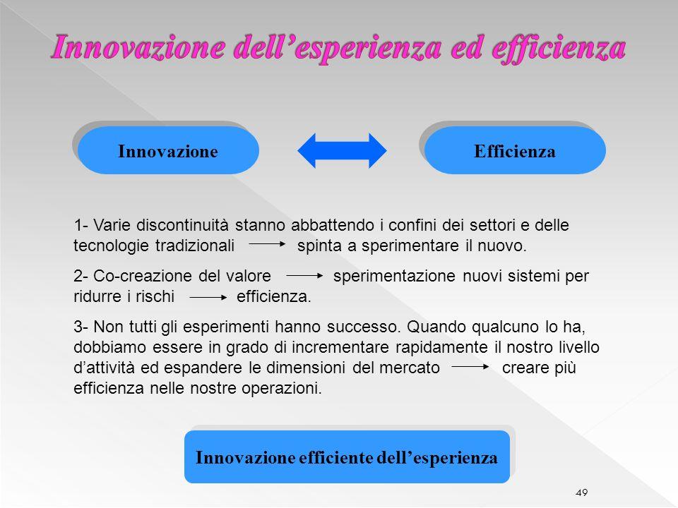 49 Innovazione Efficienza 1- Varie discontinuità stanno abbattendo i confini dei settori e delle tecnologie tradizionali spinta a sperimentare il nuovo.