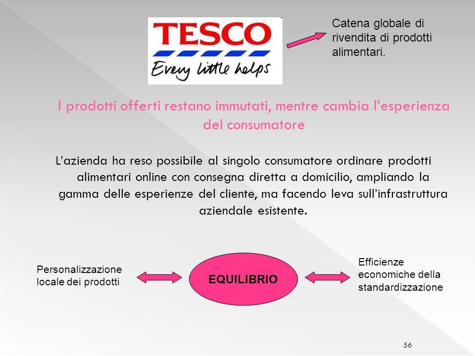 56 Lazienda ha reso possibile al singolo consumatore ordinare prodotti alimentari online con consegna diretta a domicilio, ampliando la gamma delle esperienze del cliente, ma facendo leva sullinfrastruttura aziendale esistente.