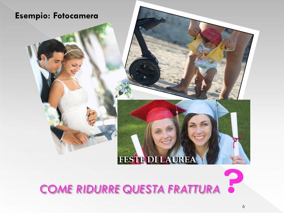 6 Esempio: Fotocamera COME RIDURRE QUESTA FRATTURA COME RIDURRE QUESTA FRATTURA ?