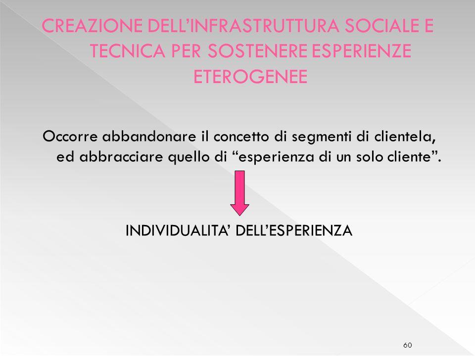 60 Occorre abbandonare il concetto di segmenti di clientela, ed abbracciare quello di esperienza di un solo cliente.