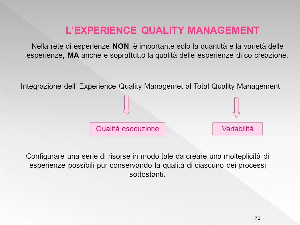 72 Nella rete di esperienze NON è importante solo la quantità e la varietà delle esperienze, MA anche e soprattutto la qualità delle esperienze di co-creazione.