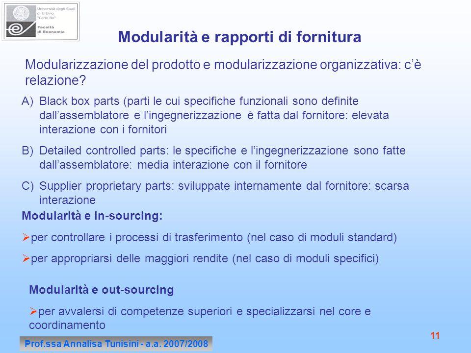 Prof.ssa Annalisa Tunisini - a.a. 2007/2008 11 Modularità e rapporti di fornitura Modularizzazione del prodotto e modularizzazione organizzativa: cè r