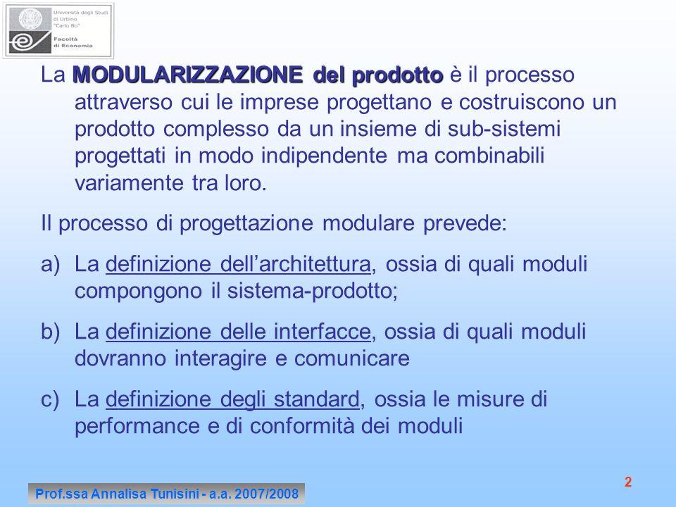 2 MODULARIZZAZIONE del prodotto La MODULARIZZAZIONE del prodotto è il processo attraverso cui le imprese progettano e costruiscono un prodotto comples