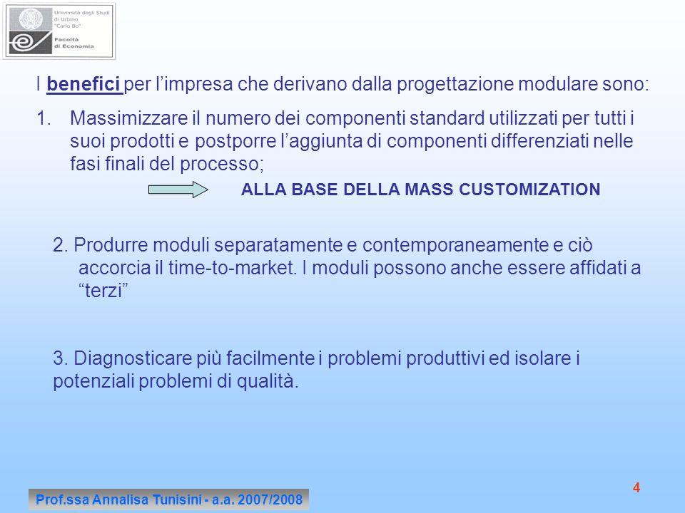 Prof.ssa Annalisa Tunisini - a.a. 2007/2008 4 I benefici per limpresa che derivano dalla progettazione modulare sono: 1.Massimizzare il numero dei com