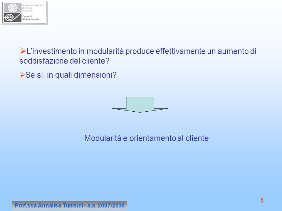 Prof.ssa Annalisa Tunisini - a.a. 2007/2008 5 Linvestimento in modularità produce effettivamente un aumento di soddisfazione del cliente? Se si, in qu