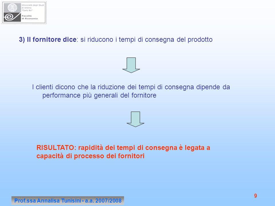 Prof.ssa Annalisa Tunisini - a.a. 2007/2008 9 3) Il fornitore dice: si riducono i tempi di consegna del prodotto I clienti dicono che la riduzione dei