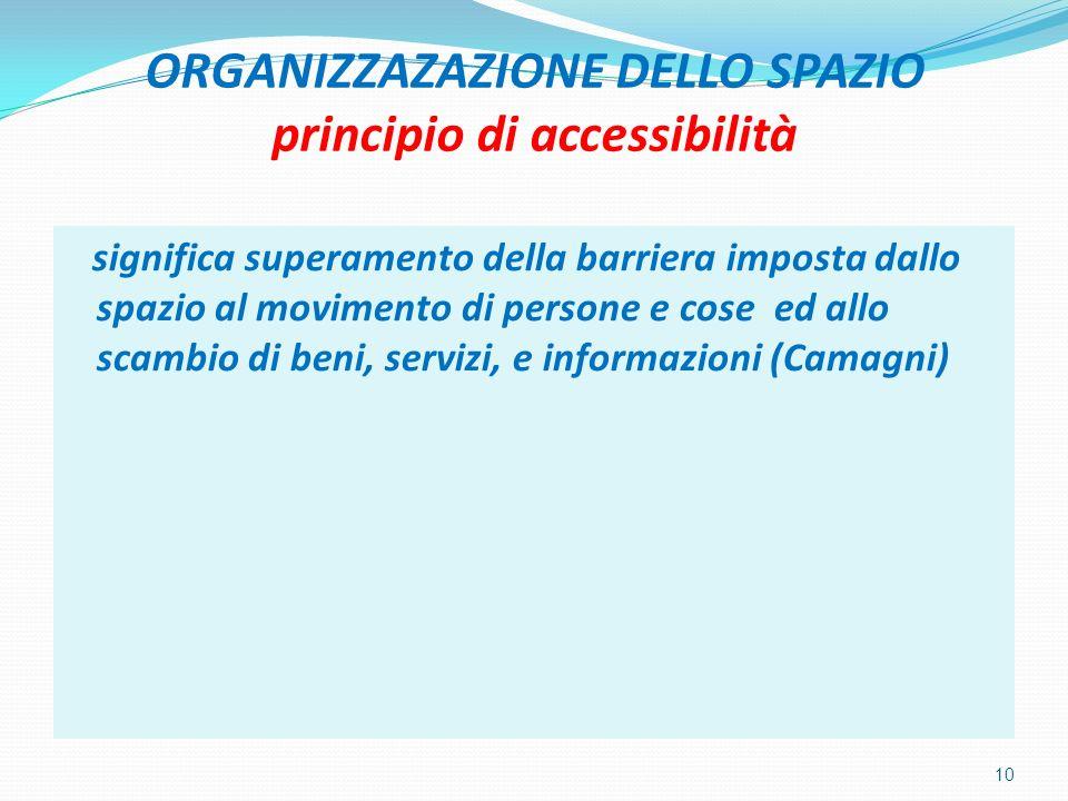 ORGANIZZAZAZIONE DELLO SPAZIO principio di accessibilità significa superamento della barriera imposta dallo spazio al movimento di persone e cose ed a