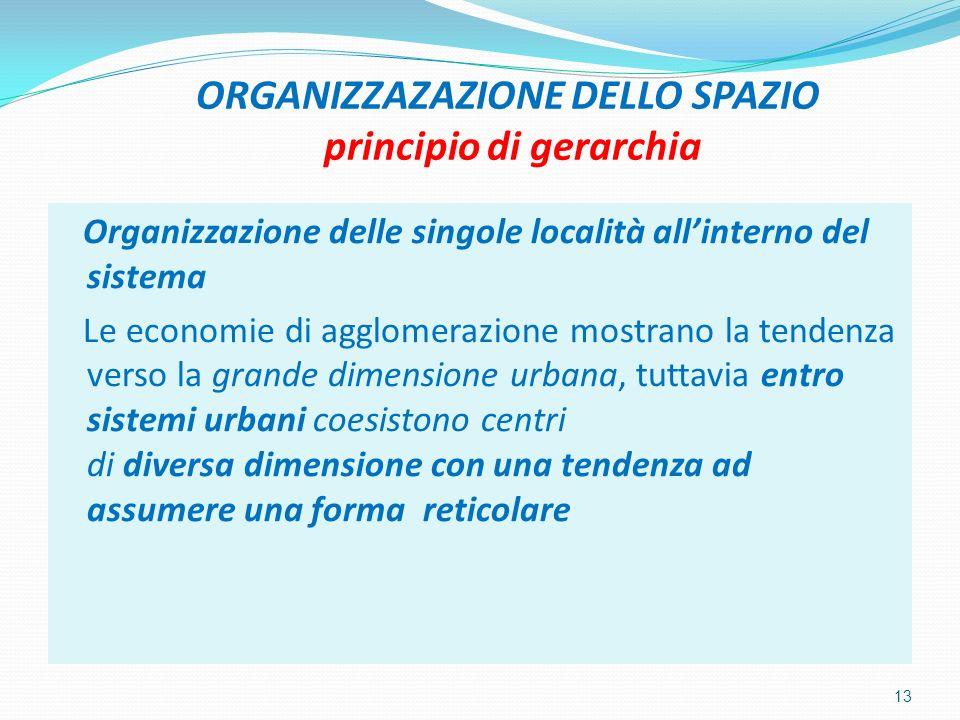 ORGANIZZAZAZIONE DELLO SPAZIO principio di gerarchia Organizzazione delle singole località allinterno del sistema Le economie di agglomerazione mostra