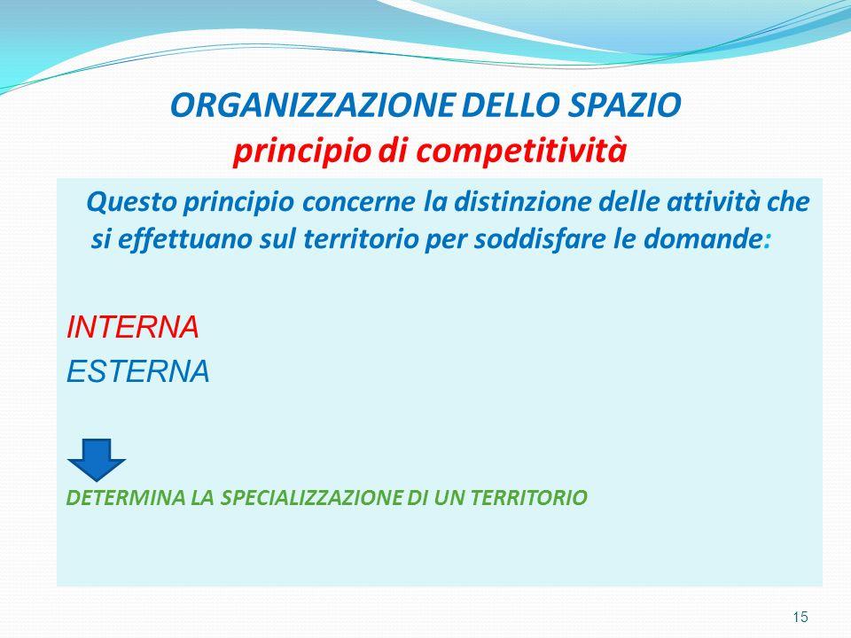 ORGANIZZAZIONE DELLO SPAZIO principio di competitività Questo principio concerne la distinzione delle attività che si effettuano sul territorio per so