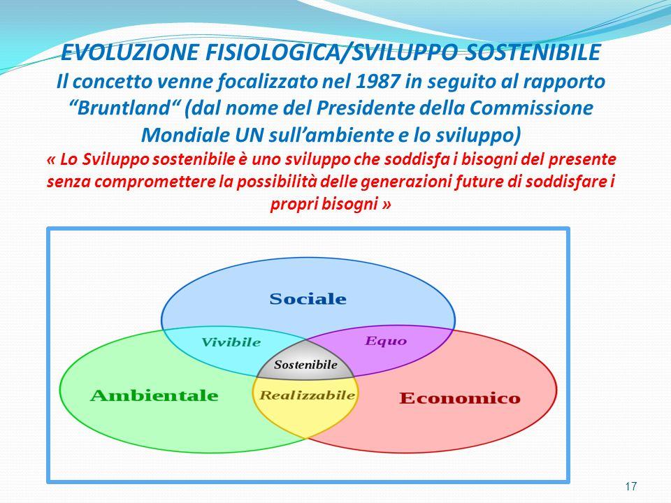 EVOLUZIONE FISIOLOGICA/SVILUPPO SOSTENIBILE Il concetto venne focalizzato nel 1987 in seguito al rapporto Bruntland (dal nome del Presidente della Com