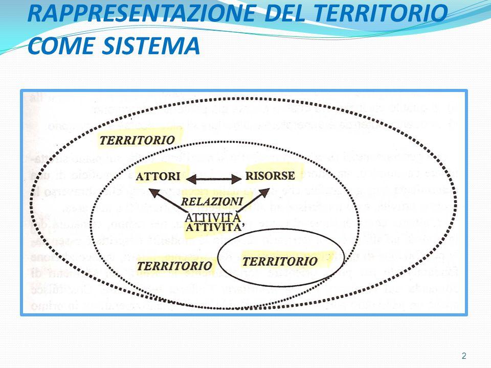 GLI ATTORI DEL TERRITORIO PERSONE FISICHE ORGANIZZAZIONI CLASSIFICAZIONE: INTENSITÀ DEL LEGAME CON IL TERRITORIO: INTENSITÀ DEL LEGAME CON IL TERRITORIO: forte medio debole NATURA GIURIDICA NATURA GIURIDICA MISSION MISSION RILIEVO ECONOMICO E SOCIALE RILIEVO ECONOMICO E SOCIALE 3
