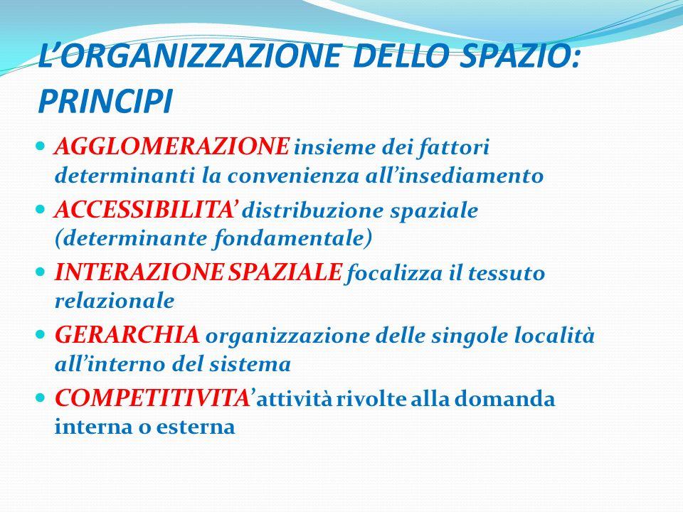 ORGANIZZAZIONE DELLO SPAZIO principio di agglomerazione INSIEME DEI FATTORI DETERMINANTI LA CONVENIENZA ALLINSEDIAMENTO.