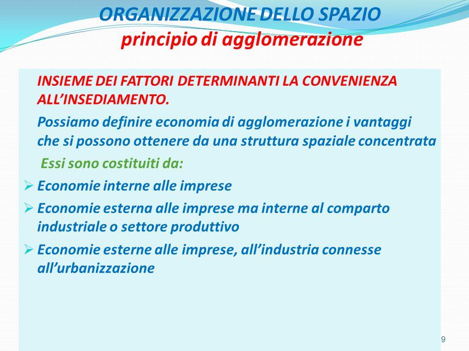 ORGANIZZAZIONE DELLO SPAZIO principio di agglomerazione INSIEME DEI FATTORI DETERMINANTI LA CONVENIENZA ALLINSEDIAMENTO. Possiamo definire economia di