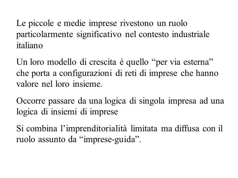Le piccole e medie imprese rivestono un ruolo particolarmente significativo nel contesto industriale italiano Un loro modello di crescita è quello per via esterna che porta a configurazioni di reti di imprese che hanno valore nel loro insieme.