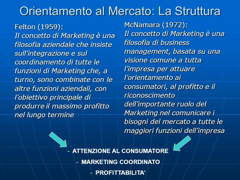 Orientamento al Mercato: La Struttura Felton (1959): Il concetto di Marketing è una filosofia aziendale che insiste sullintegrazione e sul coordinamento di tutte le funzioni di Marketing che, a turno, sono combinate con le altre funzioni aziendali, con lobiettivo principale di produrre il massimo profitto nel lungo termine McNamara (1972): Il concetto di Marketing è una filosofia di business management, basata su una visione comune a tutta limpresa per attuare lorientamento ai consumatori, al profitto e il riconoscimento dellimportante ruolo del Marketing nel comunicare i bisogni del mercato a tutte le maggiori funzioni dellimpresa - ATTENZIONE AL CONSUMATORE - MARKETING COORDINATO - PROFITTABILITA