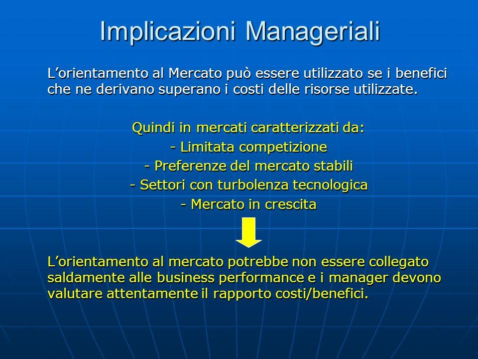 Lorientamento al Mercato può essere utilizzato se i benefici che ne derivano superano i costi delle risorse utilizzate.