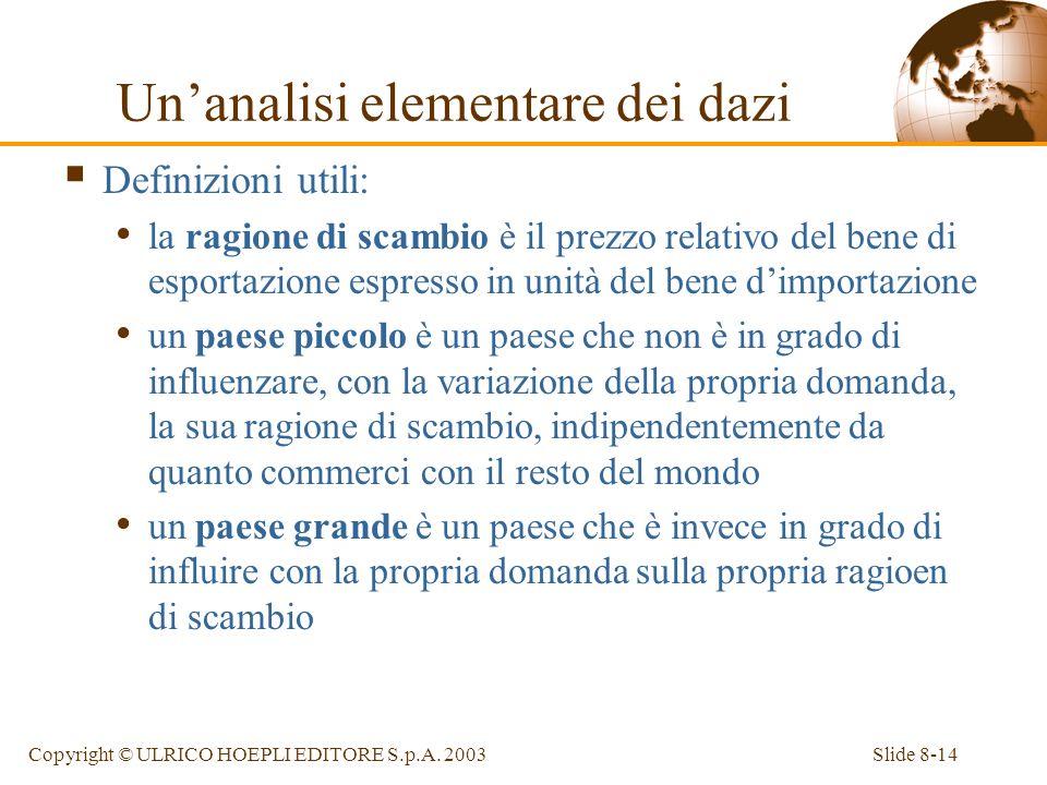 Slide 8-14Copyright © ULRICO HOEPLI EDITORE S.p.A. 2003 Definizioni utili: la ragione di scambio è il prezzo relativo del bene di esportazione espress