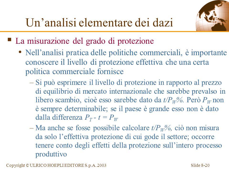 Slide 8-20Copyright © ULRICO HOEPLI EDITORE S.p.A. 2003 La misurazione del grado di protezione Nellanalisi pratica delle politiche commerciali, è impo