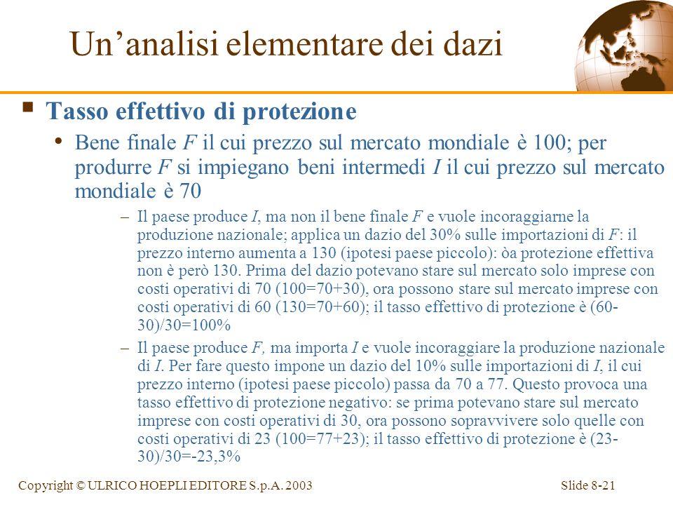 Slide 8-21Copyright © ULRICO HOEPLI EDITORE S.p.A. 2003 Tasso effettivo di protezione Bene finale F il cui prezzo sul mercato mondiale è 100; per prod