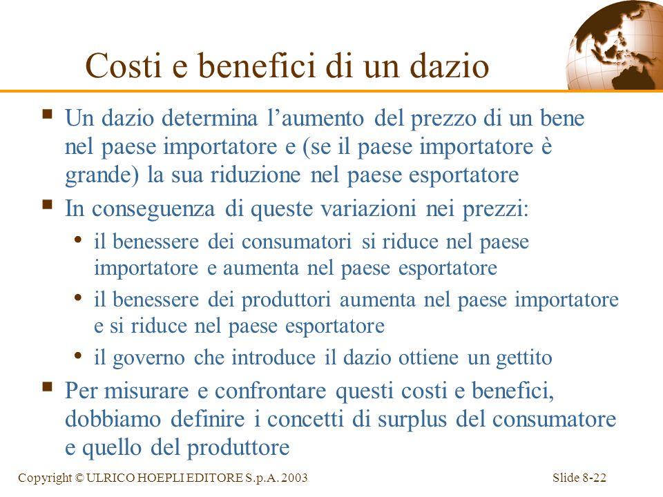 Slide 8-22Copyright © ULRICO HOEPLI EDITORE S.p.A. 2003 Costi e benefici di un dazio Un dazio determina laumento del prezzo di un bene nel paese impor