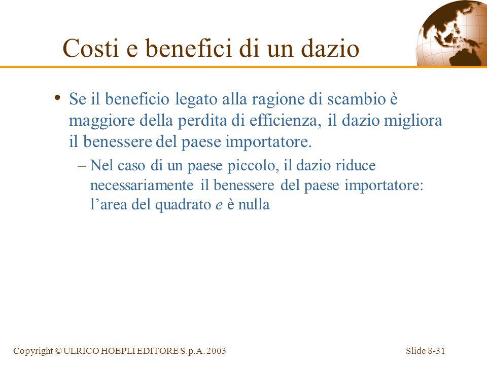 Slide 8-31Copyright © ULRICO HOEPLI EDITORE S.p.A. 2003 Se il beneficio legato alla ragione di scambio è maggiore della perdita di efficienza, il dazi