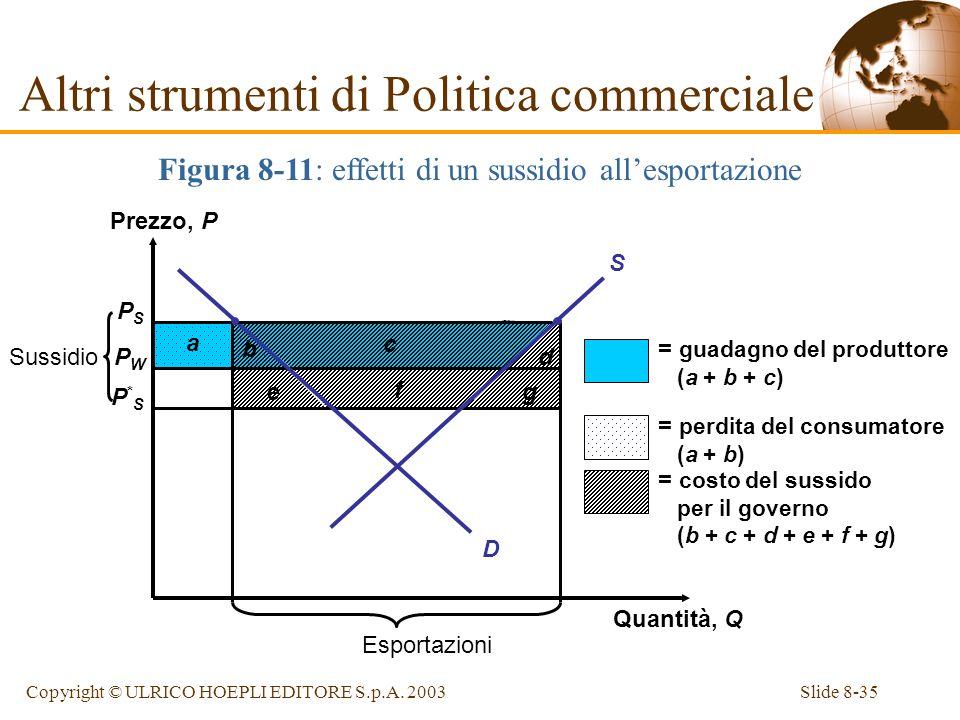 Slide 8-35Copyright © ULRICO HOEPLI EDITORE S.p.A. 2003 b a Figura 8-11: effetti di un sussidio allesportazione Altri strumenti di Politica commercial