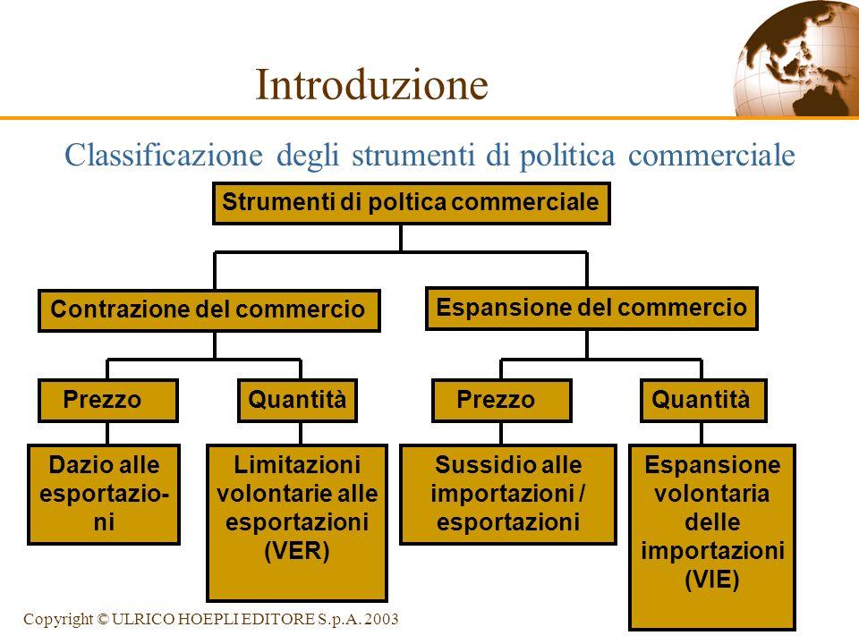 Slide 8-4Copyright © ULRICO HOEPLI EDITORE S.p.A. 2003 Classificazione degli strumenti di politica commerciale Introduzione Strumenti di poltica comme