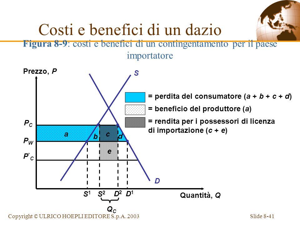 Slide 8-41Copyright © ULRICO HOEPLI EDITORE S.p.A. 2003 Figura 8-9: costi e benefici di un contingentamento per il paese importatore Costi e benefici