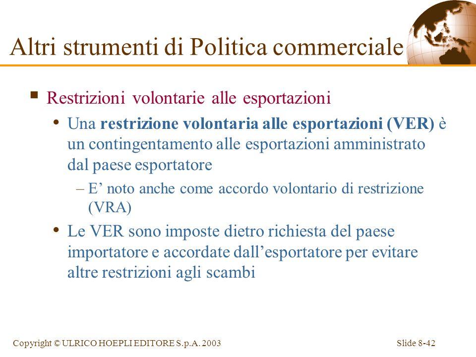 Slide 8-42Copyright © ULRICO HOEPLI EDITORE S.p.A. 2003 Restrizioni volontarie alle esportazioni Una restrizione volontaria alle esportazioni (VER) è