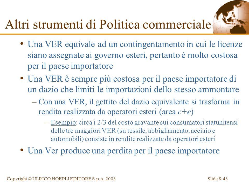 Slide 8-43Copyright © ULRICO HOEPLI EDITORE S.p.A. 2003 Una VER equivale ad un contingentamento in cui le licenze siano assegnate ai governo esteri, p