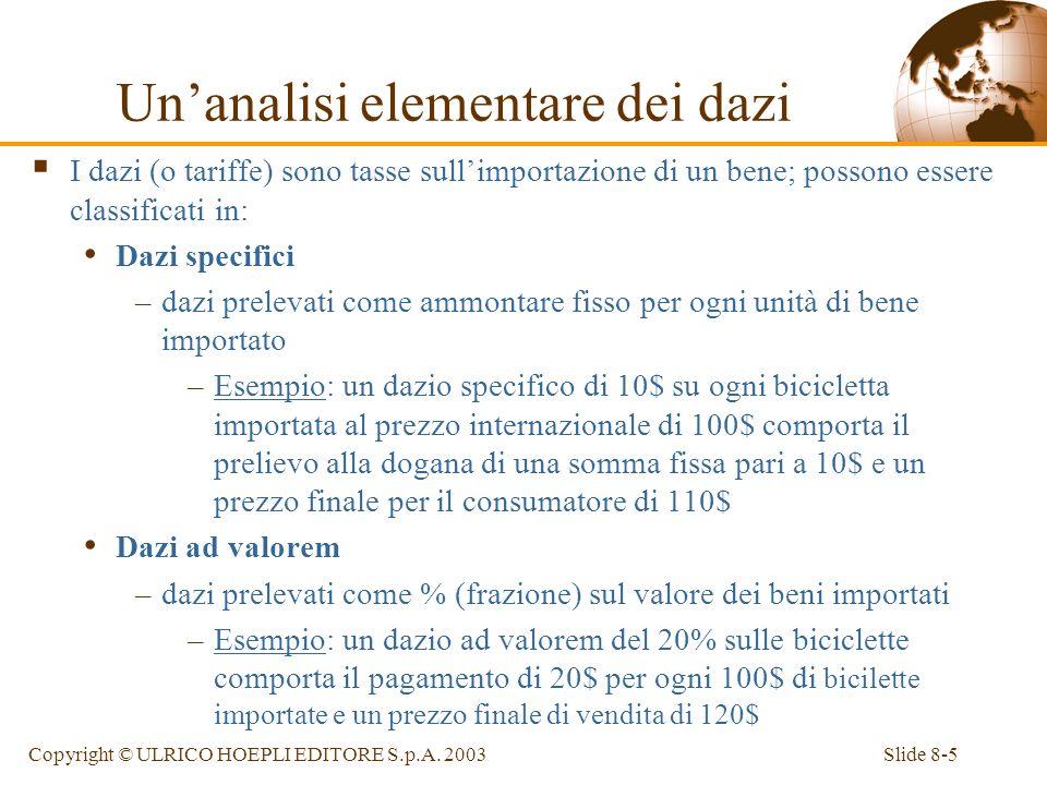 Slide 8-5Copyright © ULRICO HOEPLI EDITORE S.p.A. 2003 Unanalisi elementare dei dazi I dazi (o tariffe) sono tasse sullimportazione di un bene; posson