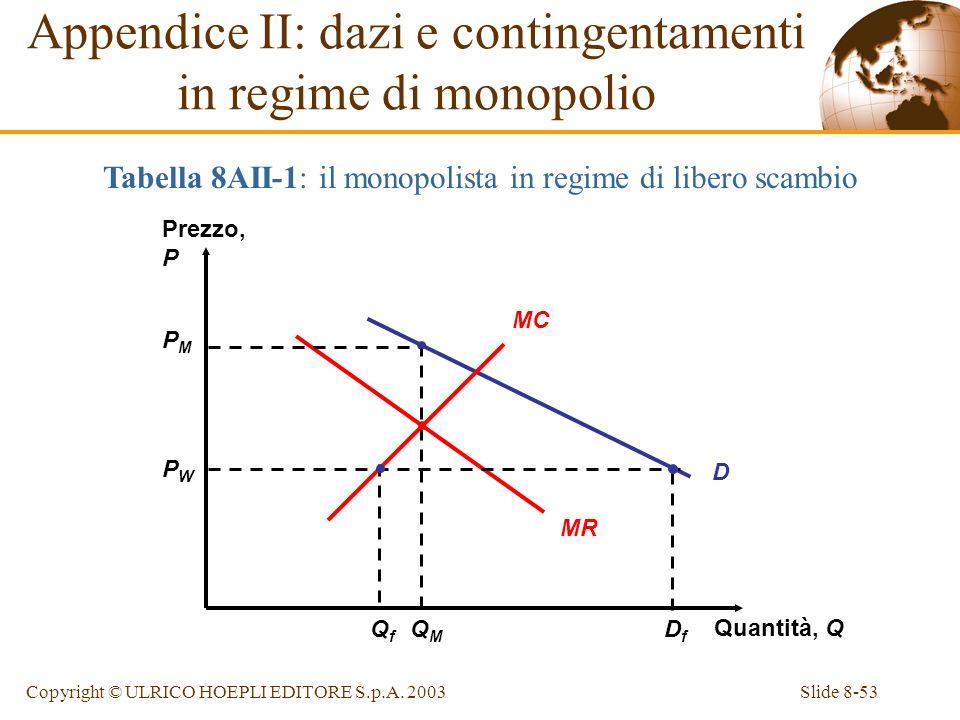 Slide 8-53Copyright © ULRICO HOEPLI EDITORE S.p.A. 2003 D Appendice II: dazi e contingentamenti in regime di monopolio Tabella 8AII-1: il monopolista