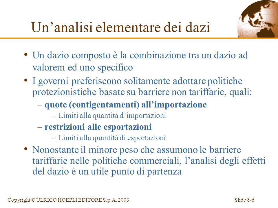 Slide 8-6Copyright © ULRICO HOEPLI EDITORE S.p.A. 2003 Un dazio composto è la combinazione tra un dazio ad valorem ed uno specifico I governi preferis